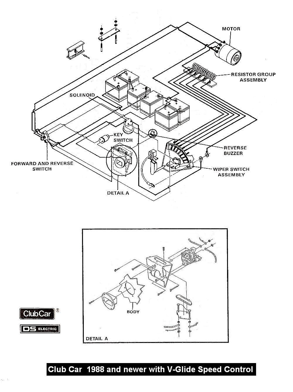 Club Car Ignition Switch Wiring Diagram Inspirational