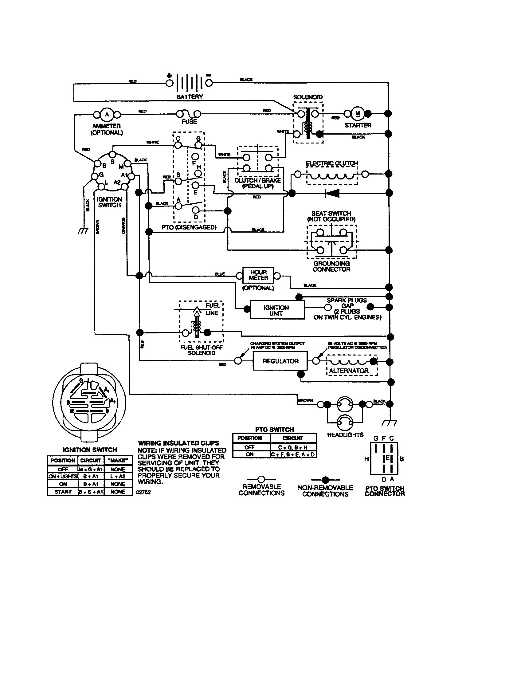 Craftsman Lawn Tractor Wiring Diagram Awesome