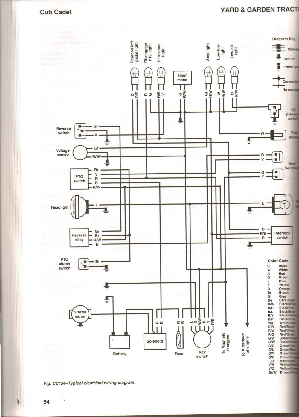 medium resolution of cub cadet lt1045 wiring schematic wiring diagram 16 1