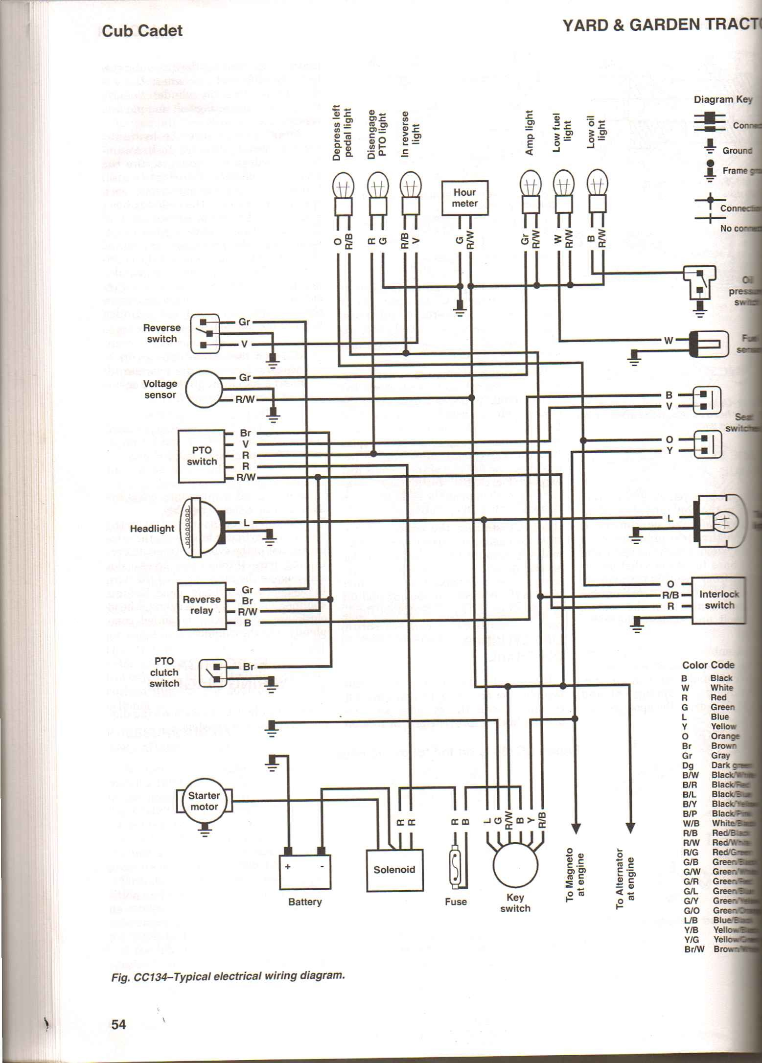 hight resolution of cub cadet lt1045 wiring schematic wiring diagram 16 1