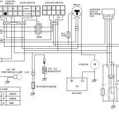 Quadrajet Electric Choke Wiring Diagram For Home Ac Unit Webber Schematic Weber Edelbrock Data Circuit One Wire