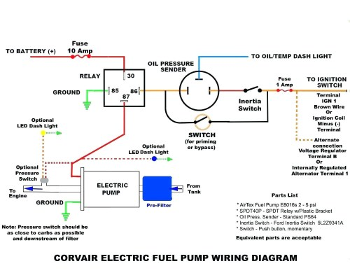small resolution of 89 s13 fuse box wiring libraryelectric fuel pump wiring diagram wiring diagram image 240sx history 96