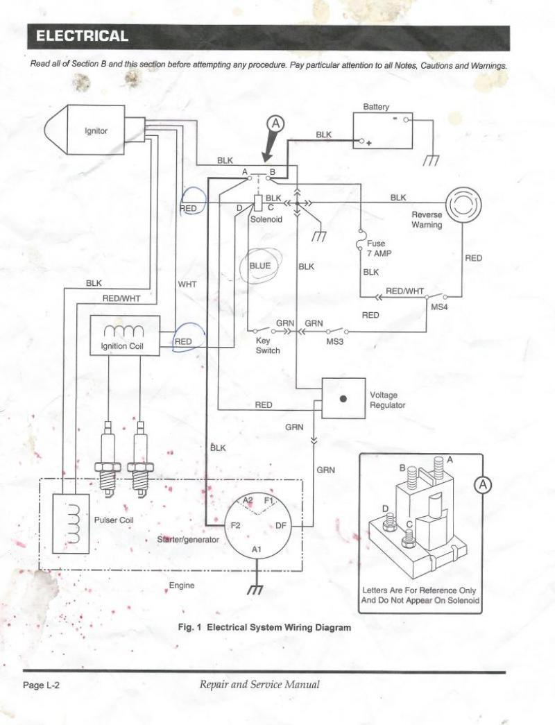 ez go gas wiring diagram 95