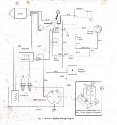 2010 ezgo wiring diagram wiring library 1983 ezgo wiring diagram starter solenoid wiring diagram ez go carts [ 800 x 1045 Pixel ]
