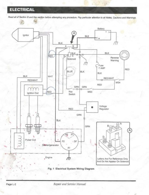 small resolution of 2010 ezgo wiring diagram wiring library 1983 ezgo wiring diagram starter solenoid wiring diagram ez go carts