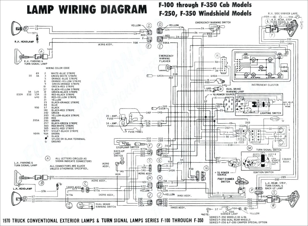 medium resolution of 1979 ford f250 wiring diagram residential electrical symbols u2022 1977 chevy truck ignition wiring diagram