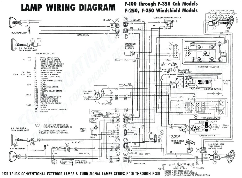 medium resolution of 2007 ford f53 fuse box diagram custom wiring diagram u2022 2001 ford fuse panel diagram
