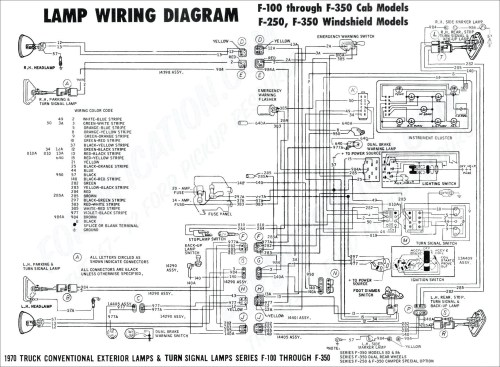 small resolution of 2007 ford f53 fuse box diagram custom wiring diagram u2022 2001 ford fuse panel diagram