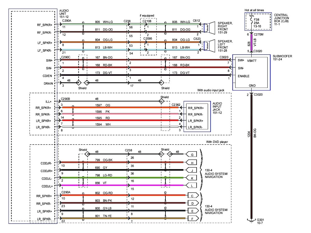 medium resolution of 1996 ford ranger stereo wiring diagram wire center u2022 rh dxruptive co 1996 ford ranger v6