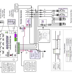 coachmen chaparral wiring diagram wiring diagram descriptionchaparral wiring diagram wiring diagram expert coachmen chaparral wiring diagram [ 2640 x 1820 Pixel ]