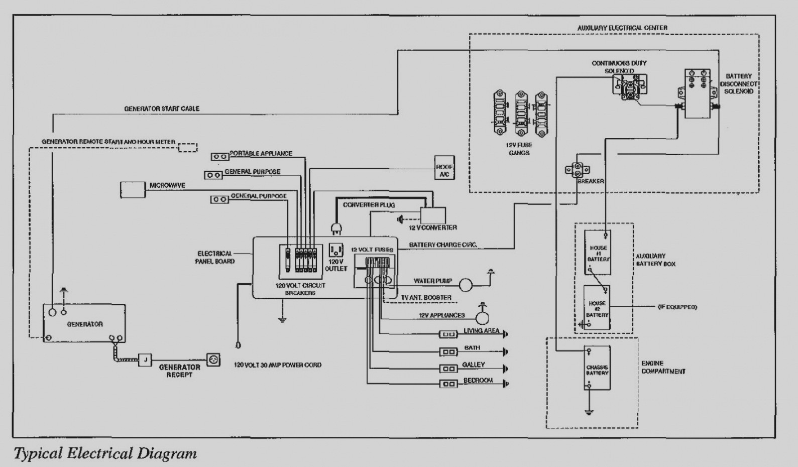 Wiring Manual 12 Volt Battery Wiring Diagram House