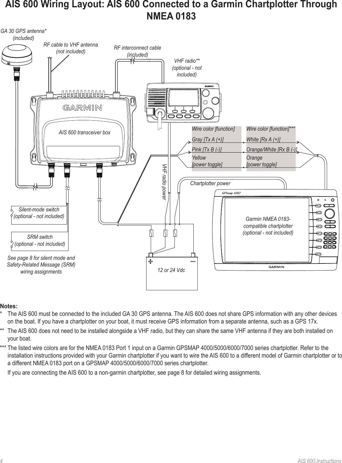 hight resolution of page 4 of grmnais600 marine transceiver user manual garmin international inc