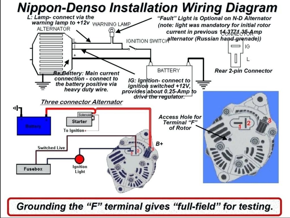 medium resolution of 2 wire alternator wiring diagram denso mini alternator wiring rh diagramchartwiki chevy mini alternator wiring mini