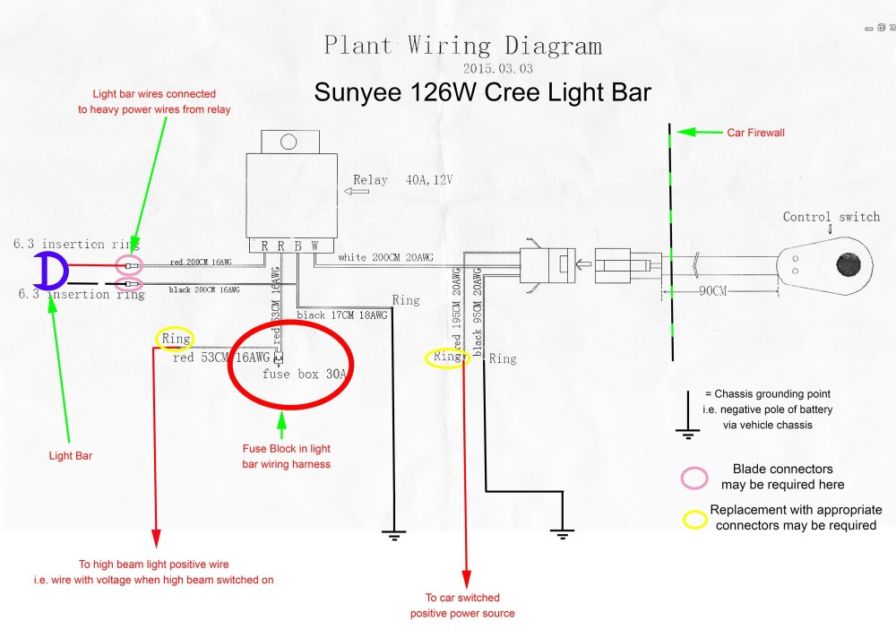 medium resolution of light bar wiring diagram furthermore 3 wire trailer tail light rh savvigroup co grote