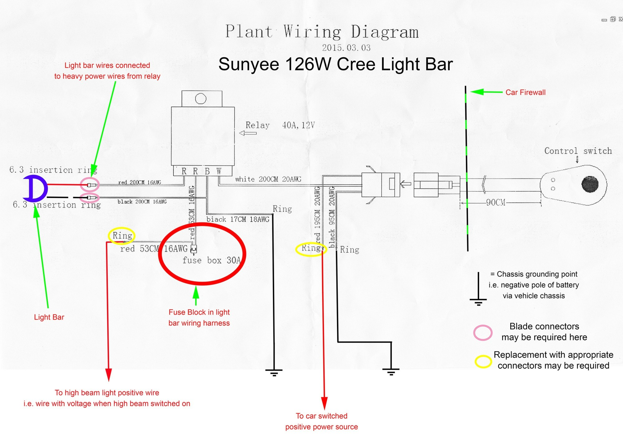 hight resolution of light bar wiring diagram furthermore 3 wire trailer tail light rh savvigroup co grote