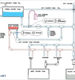 jayco wiring harness diagram wiring diagrams the jayco hot water heater wiring diagram [ 1600 x 1242 Pixel ]