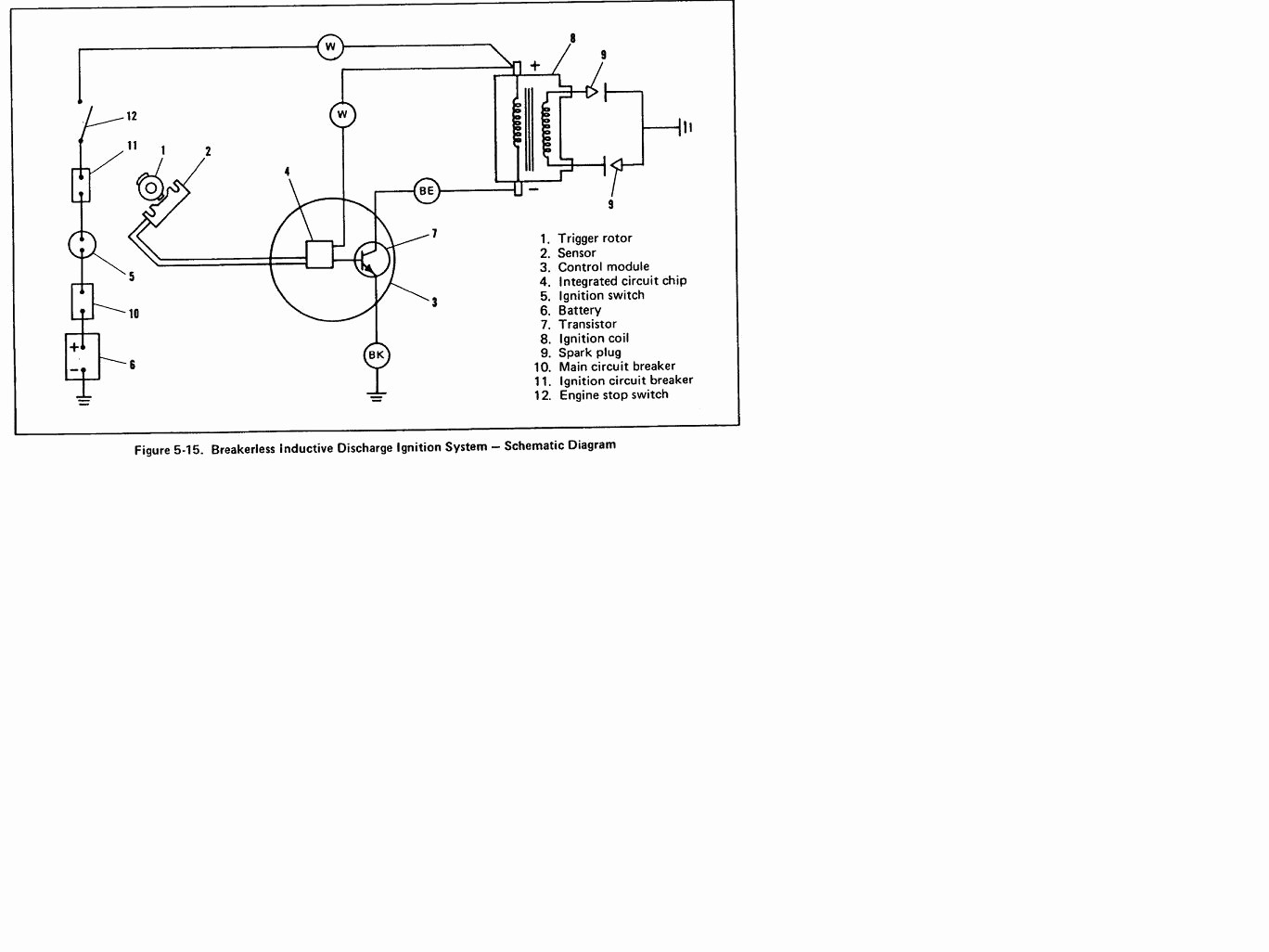 Dyna S Wiring | Online Wiring Diagram Harley Davidson Coil Wiring Diagram on harley coil wiring motorcycle, harley wiring harness diagram, harley davidson coil cover, harley points coil wiring, harley davidson electrical diagram, harley ignition wiring, harley davidson starter diagram, harley wiring diagram wires, sportster chopper wiring diagram, harley dual plug wiring diagrams, 1999 harley softail wiring diagram, 1990 harley wiring diagram, simple harley wiring diagram, dyna 2000i ignition wiring diagram, 1999 sportster wiring diagram,