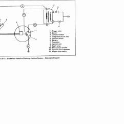 Dyna S Wiring Diagram 12 Volt Winch Switch Pickup Wire Center Harley Davidson