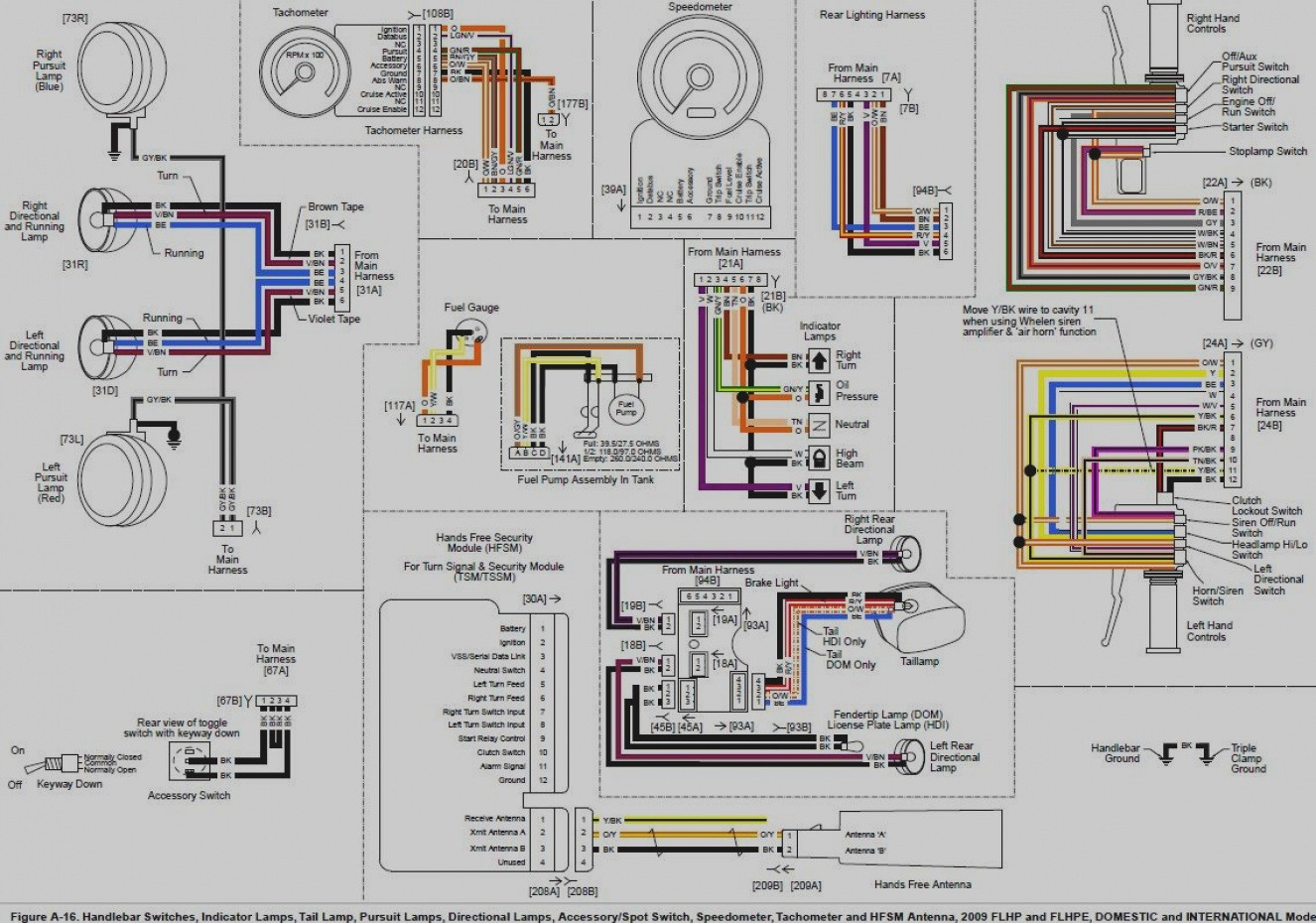 Harley Handlebar Wiring Diagram Free | Wiring Diagram on