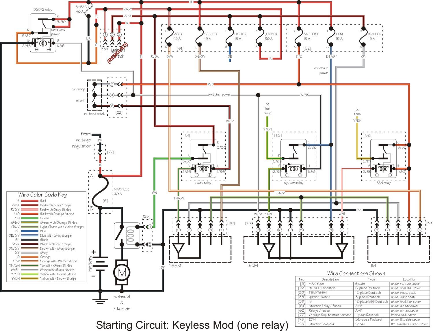 hight resolution of ignition wiring diagram 1130cc the 1 harley davidson v rod and power mander 3 jpg