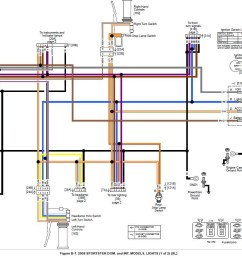 2001 xlh 1200 wiring diagram wiring diagram schematics rh 10 2 schlaglicht regional de 2000 harley softail wiring diagram 2000 harley davidson wiring  [ 1173 x 805 Pixel ]