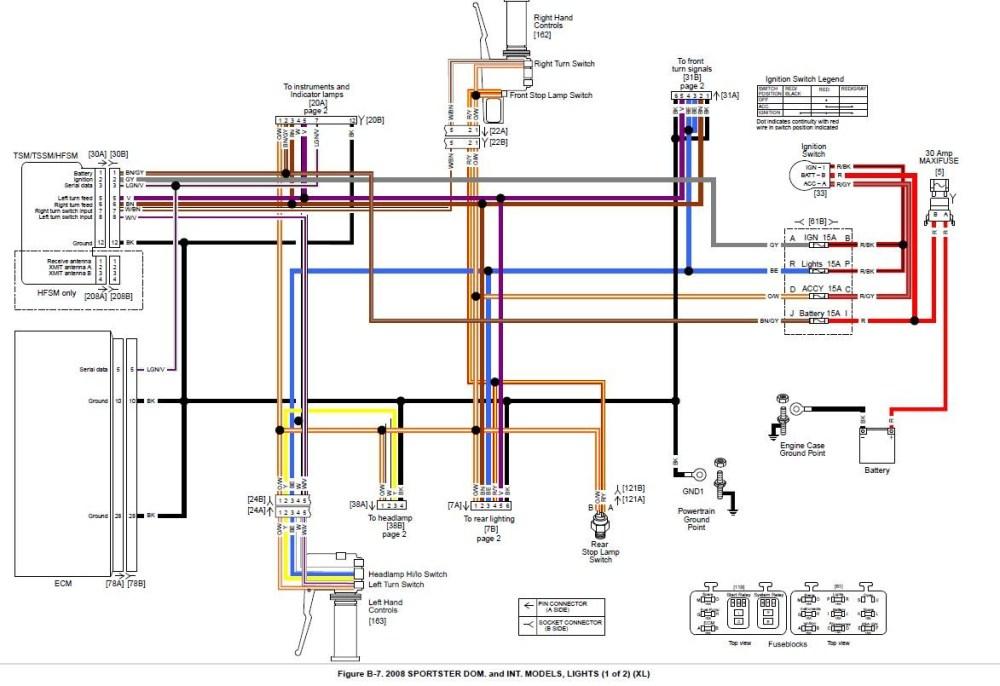 medium resolution of 2001 xlh 1200 wiring diagram wiring diagram schematics rh 10 2 schlaglicht regional de 2000 harley softail wiring diagram 2000 harley davidson wiring