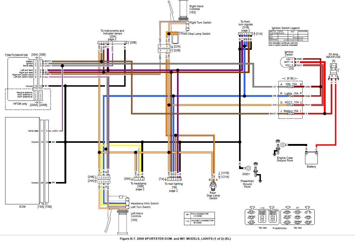 hight resolution of 2001 xlh 1200 wiring diagram wiring diagram schematics rh 10 2 schlaglicht regional de 2000 harley softail wiring diagram 2000 harley davidson wiring