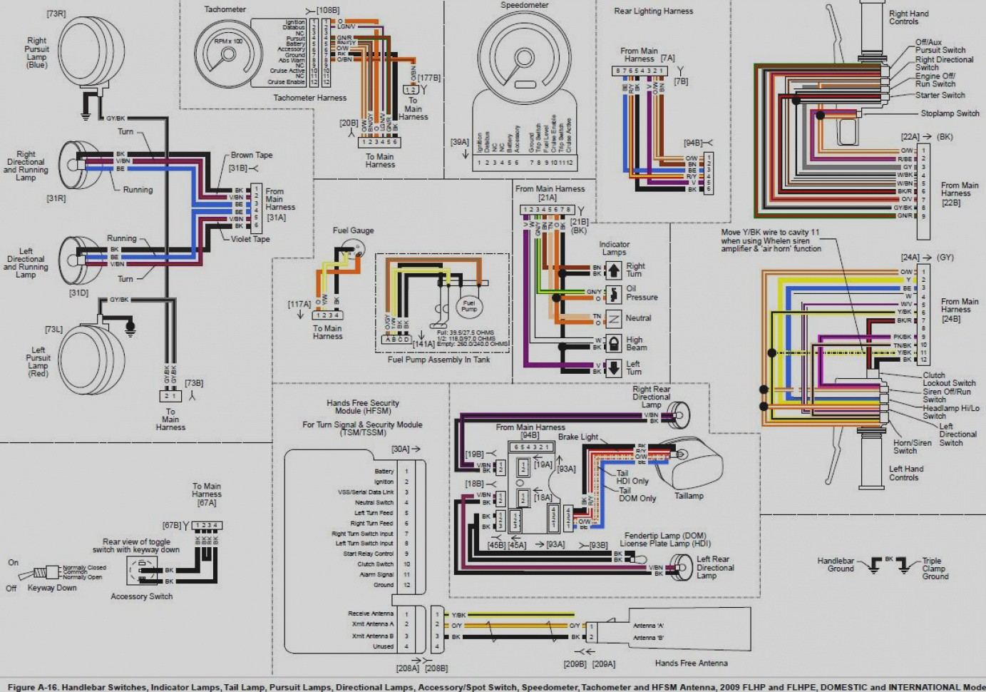 hight resolution of 2006 harley wiring diagram