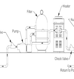 hayward super pump wiring diagram 115v awesome wiring diagram image centripro pump control wiring diagram hayward pool pump wiring diagram points [ 1080 x 810 Pixel ]