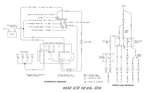 small resolution of 1968 chevy headlight switch wiring diagram wiring diagrams terms 1948 chevy headlight switch wiring