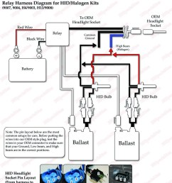 9003 h4 headlight wiring diagram enthusiast wiring diagrams u2022 wall plug wiring diagram 9003 replacement [ 800 x 1067 Pixel ]