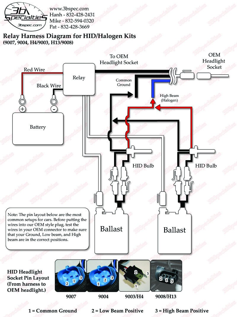hight resolution of 9003 h4 headlight wiring diagram enthusiast wiring diagrams u2022 wall plug wiring diagram 9003 replacement