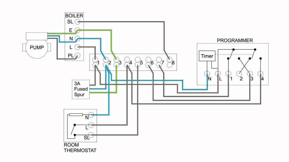medium resolution of honeywell wiring diagram wiring diagram image honeywell thermostat wiring diagram keystone rv thermostat wiring diagram