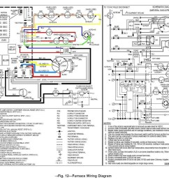 Carrier Infinity Furnace Wiring Diagram - home thermostat ... on