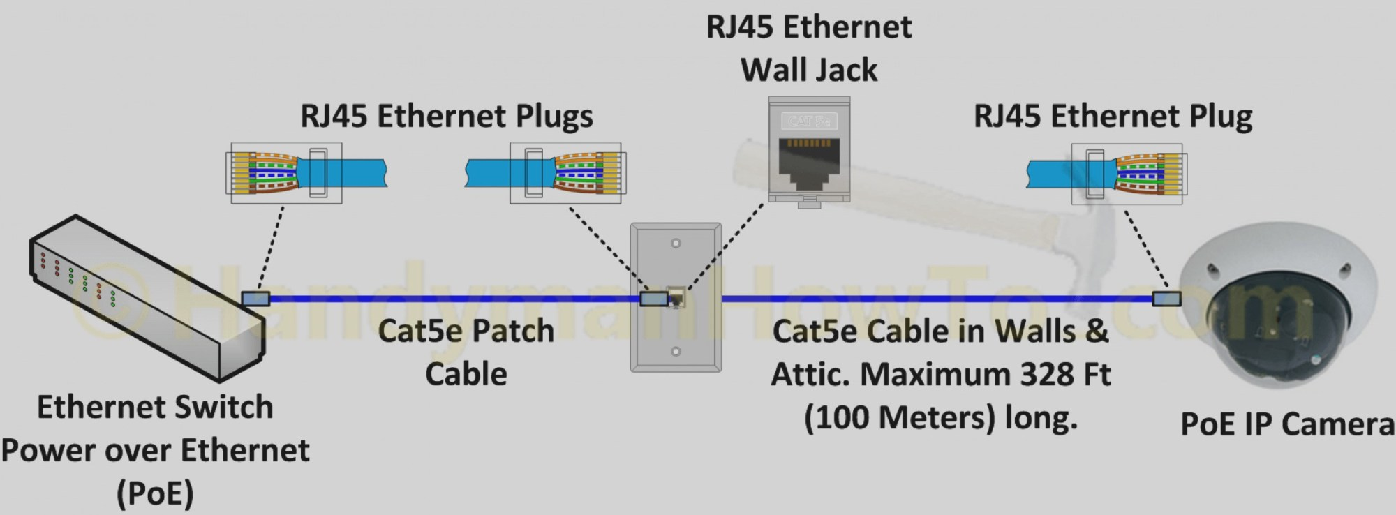 hight resolution of wonderful ethernet wiring diagram how to make an network cable cat5e cat6