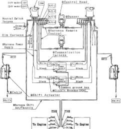 john deere z425 electrical schematic wire center u2022 rh totalnutritiontampa com muncie pto breakdown john deere [ 881 x 1019 Pixel ]