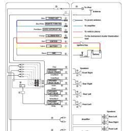 jvc car cd player wiring diagram jvc car cd player wiring diagram remote control wiring diagram [ 753 x 1059 Pixel ]