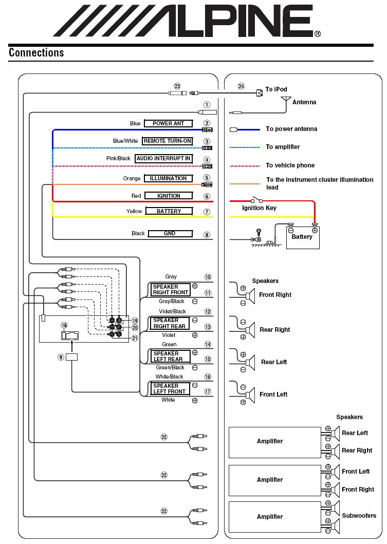 medium resolution of jvc car cd player wiring diagram jvc car cd player wiring diagram remote control wiring diagram