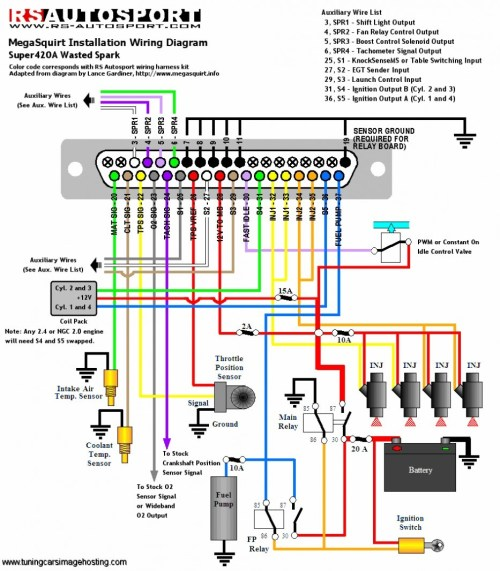 small resolution of car audio wiring 101 wiring diagram centre car audio wiring 101