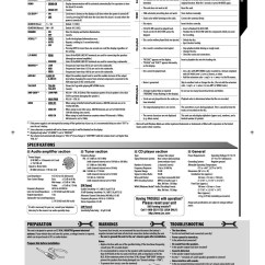 Jvc Kd R200 Wiring Diagram 2 Neuron Labeled Wire Manual E Books S29 Best Librarydorable Gallery