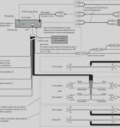 awesome wiring jvc diagram kdsr81bt picture collection wiring broan wiring diagram jvc kd x40 wiring diagram [ 1366 x 970 Pixel ]