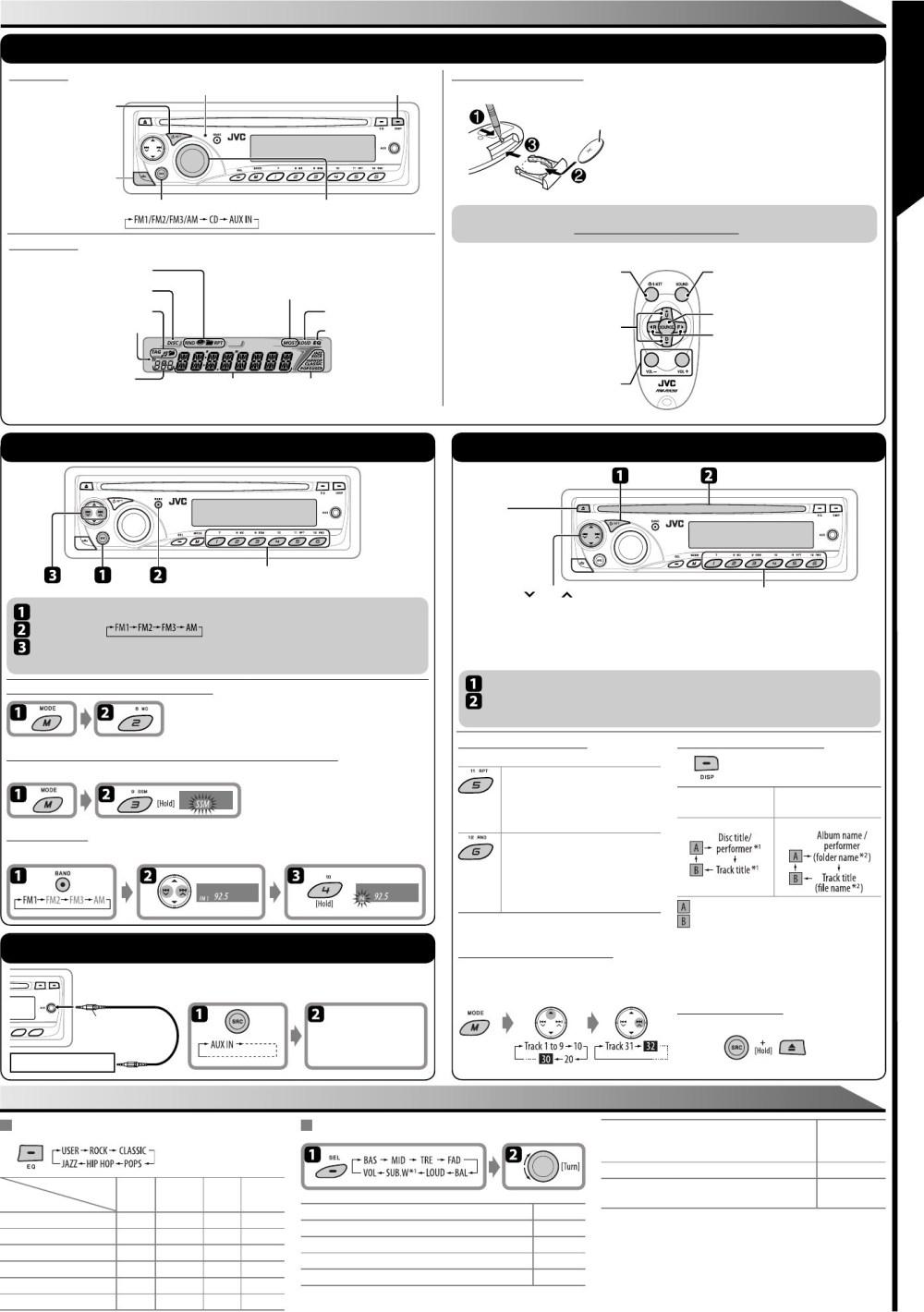 medium resolution of jvc kd s26 wiring harness wiring diagram basic jvc kd s26 wiring harness