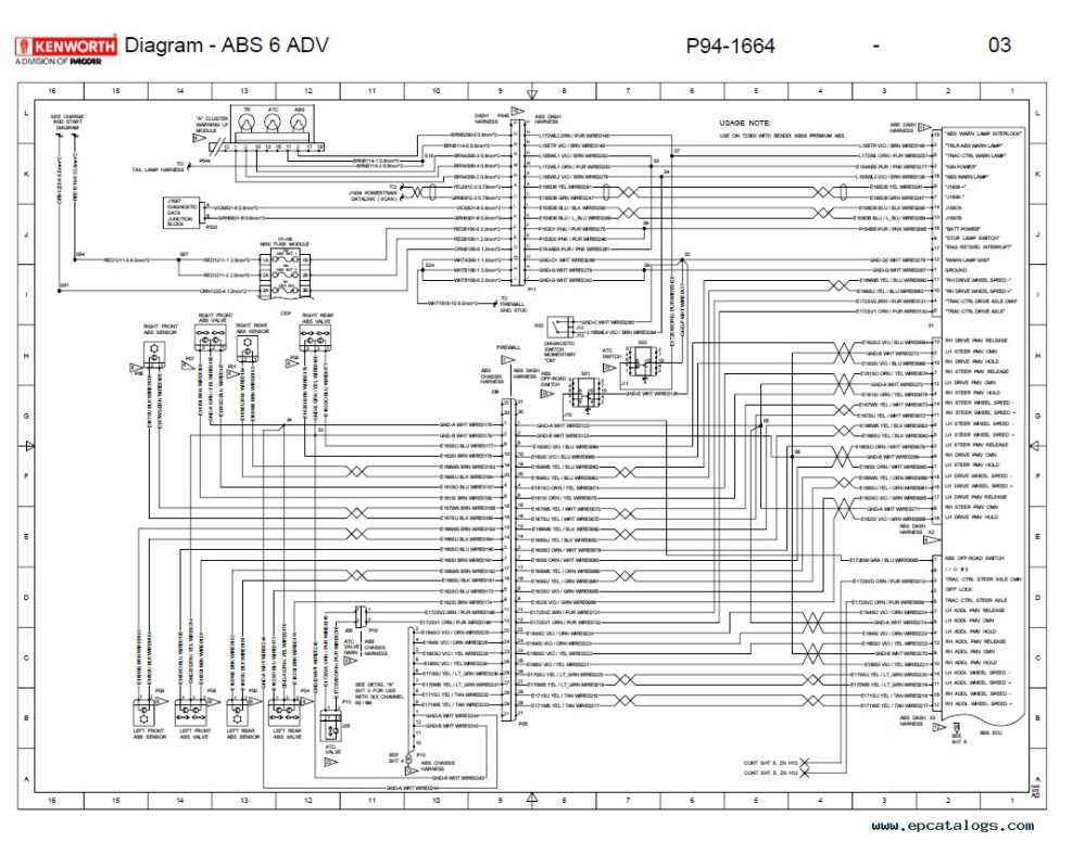 medium resolution of wiring diagram kenworth t2000 wiring diagram log 1999 kenworth turn signal wiring diagram