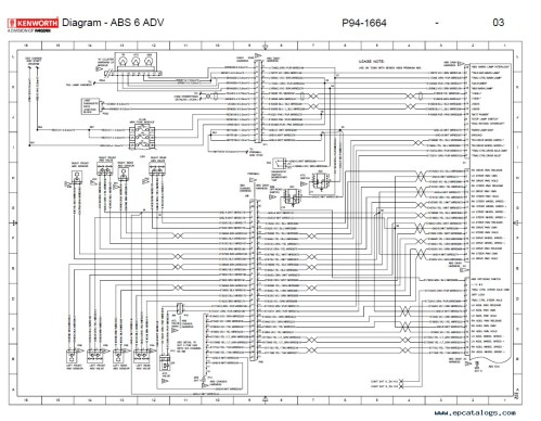 small resolution of wiring diagram kenworth t2000 wiring diagram log 1999 kenworth turn signal wiring diagram