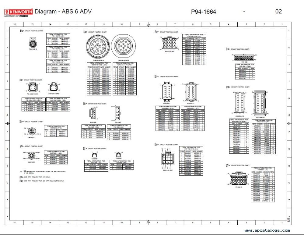 medium resolution of 81 kenworth wiring harness schematics data wiring diagrams u2022 1984 dodge truck wiring diagram 1984