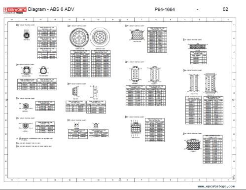 small resolution of 81 kenworth wiring harness schematics data wiring diagrams u2022 1984 dodge truck wiring diagram 1984