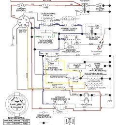 25 hp kohler wiring diagram wiring diagram post wiring diagram for 25hp kohler [ 800 x 992 Pixel ]