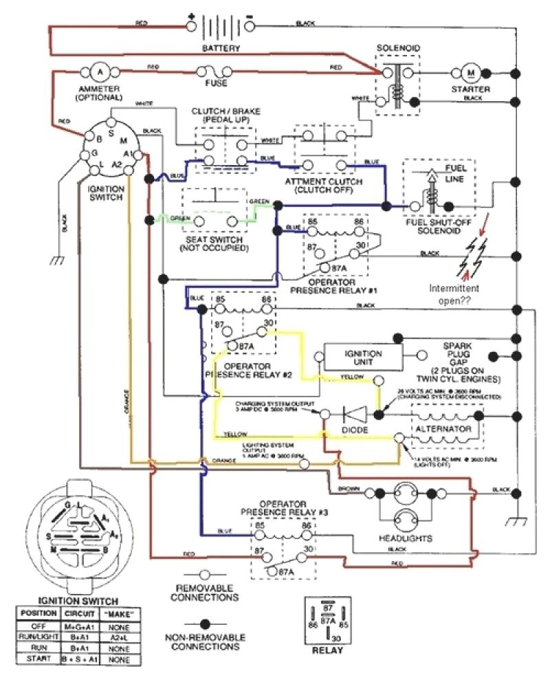 medium resolution of 25 hp kohler wiring diagram wiring diagram post wiring diagram for 25hp kohler