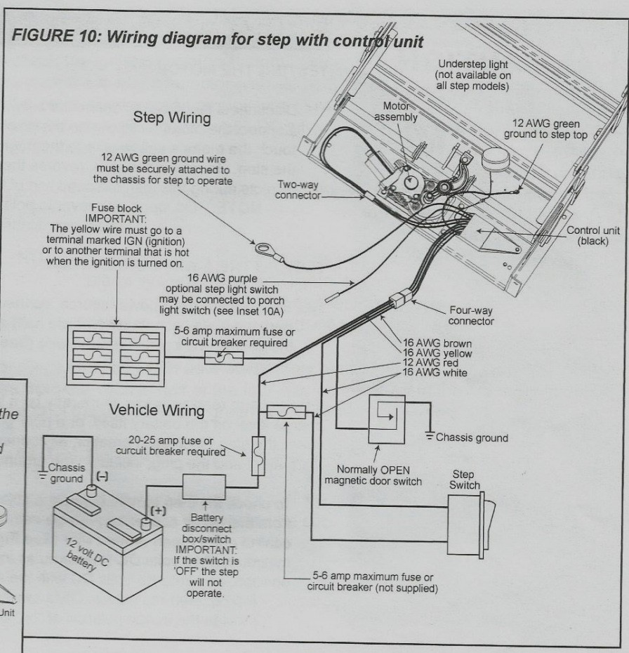 Kwikee Electric Step Wiring Diagram : Lennox Electric