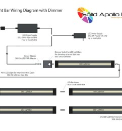 wiring led strip lights in parallel led bar wiring diagram 5 o [ 1043 x 806 Pixel ]